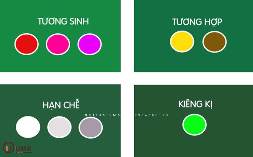 Màu sắc nội thất cho người sinh năm 1965
