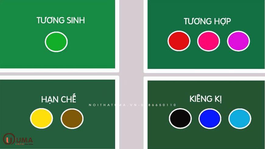 Màu sắc hợp mệnh cho người sinh năm 2012